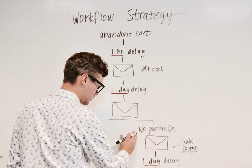 Ga tijdens de corona periode bezig met online marketing